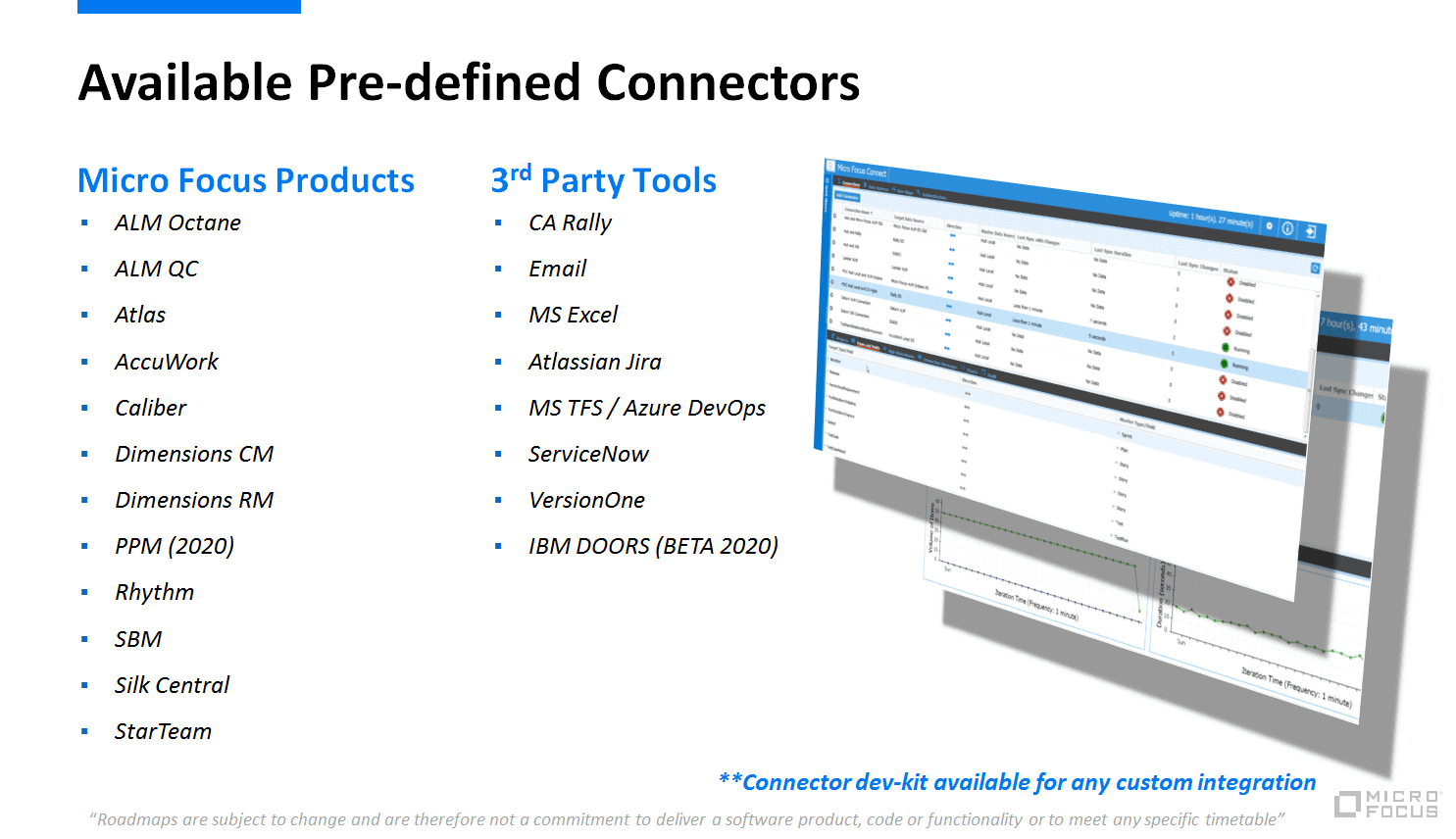 Available Connectors